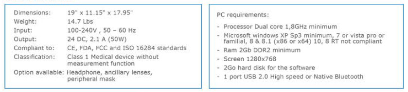 OPTEC Plus Specifications Table